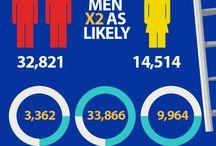 Ladder Injury Statistics