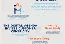 Digital Transformation / Leverage digital transformation for businesses