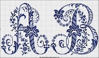 Ricamo | Embroidery
