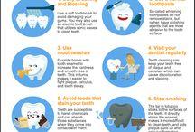 Infographics | Beenleigh Dental