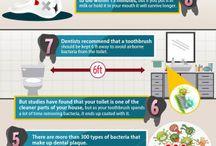 dental infographs