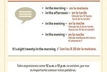 Recordar Inglés