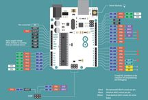 Arduino Code / What to learn Arduino code? This board includes tutorials and projects for beginners and advancing Arduino electronics project makers.