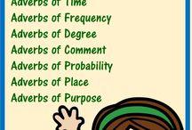 ENGLISH - Adverbs