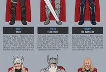 Superhero Characters Evolution