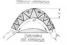 Костюм народный