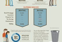 Infografice despre Bani si Economie / The Best Financial Infografhics