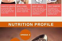 Health & Healthy