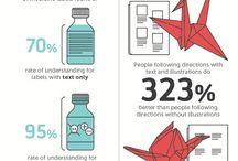 Content marketing / Infographics / by Makana Design Network