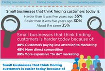 Small Business / by Unity SEO Solutions