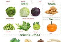 sezonowo - warzywnie i owocowo