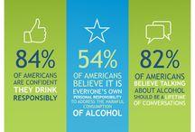 Alcohol Awareness / by Stephanie Casstevens