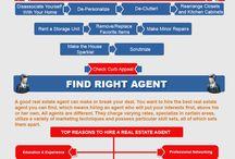 Real Estate Infographics / Real Estate Infographics, Infographics