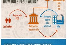 PESO can help you find a job