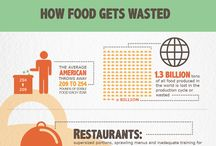 Food & Drink Infographics / Infographics and data visualizations that focus on the topic of food and drink.