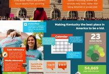 Impact Reports / Check out how Kentucky Youth Advocates is making a positive impact on kids in Kentucky.
