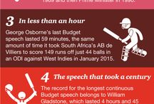 Summer Budget 2015 / Facts, figures and infographics on the Summer Budget 2015. / by PwC