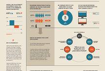 infographic study