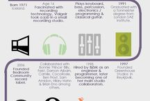 Infographics / Selection of infographics we have made about our work / by City of London Sinfonia