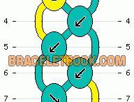 knot braceler