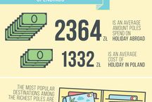 students works: infographics