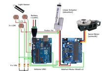 Arduino ve Raspberry