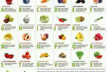 Healthylicious / Juicing, juicing recipes, superfoods, food benefits, healthy recipes, health food, etc. Post your best healthy recipes, juicing recipes, health food, anything related to healthy food!