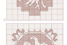 Assisi chart