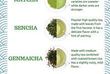 Tea n Herbs Job