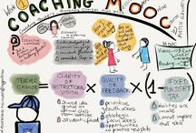 @langwitches Sketchnotes