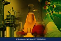 Nanomaterials Market - Global Industry Analysis, Size, Share, Growth, Forecast 2016 - 2024