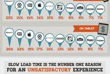 M-Commerce Infographics