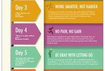 plan of life