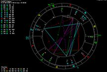 Astrology / Astrological charts of the rich, famous and infamous, including important historical figures