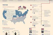 Amerikanische Geschichte