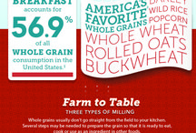 Tasty Tidbits / Check out this collection of informative infographics and interesting food facts to learn more about the food we eat, everyday! / by Grain Foods Foundation