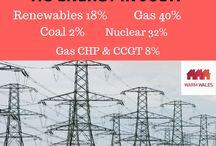 UK Energy Industry