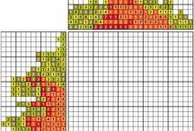 Daily nonogram puzzles / Griddlers / nonogram