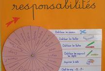 Responsabilités dans la classe