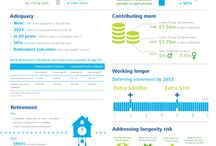 Superannuation Infographics