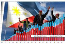 Filial Traits of Filipinos