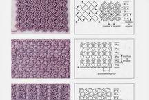 Elaboración de distintos puntos en Crochet
