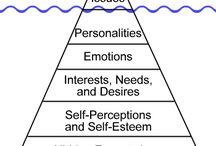 Mediation and Psychology