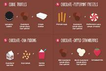 Food trivia