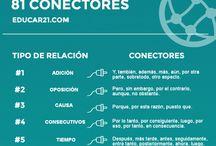 gramatica español