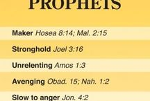 Minor Attributes of God