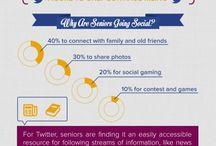 Senior Facts