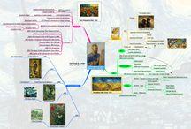 mindmaps and infographics