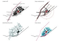 Architecture Site Analysis