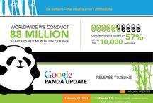 Infogramme de webmarketing